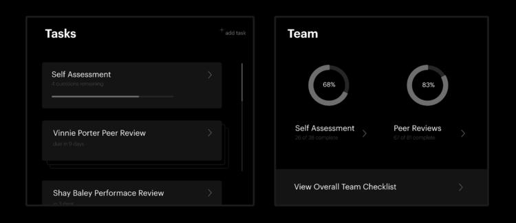 tasks and team